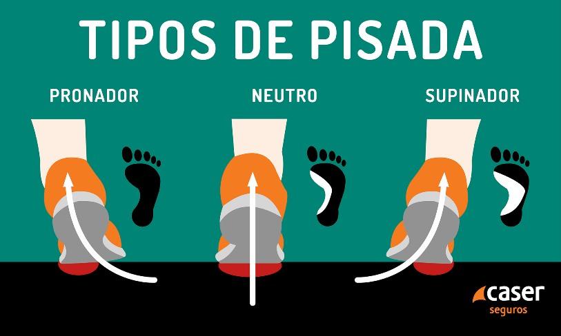 Tipos de pisada para zapatillas de running